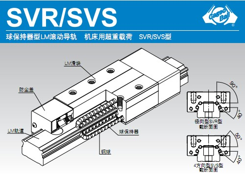 SVS/SVR求保持器型THK滚动导轨 超重负荷型机床专�? style=